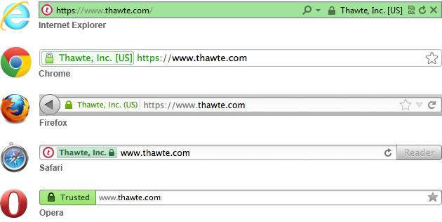 Thawte EV Browser